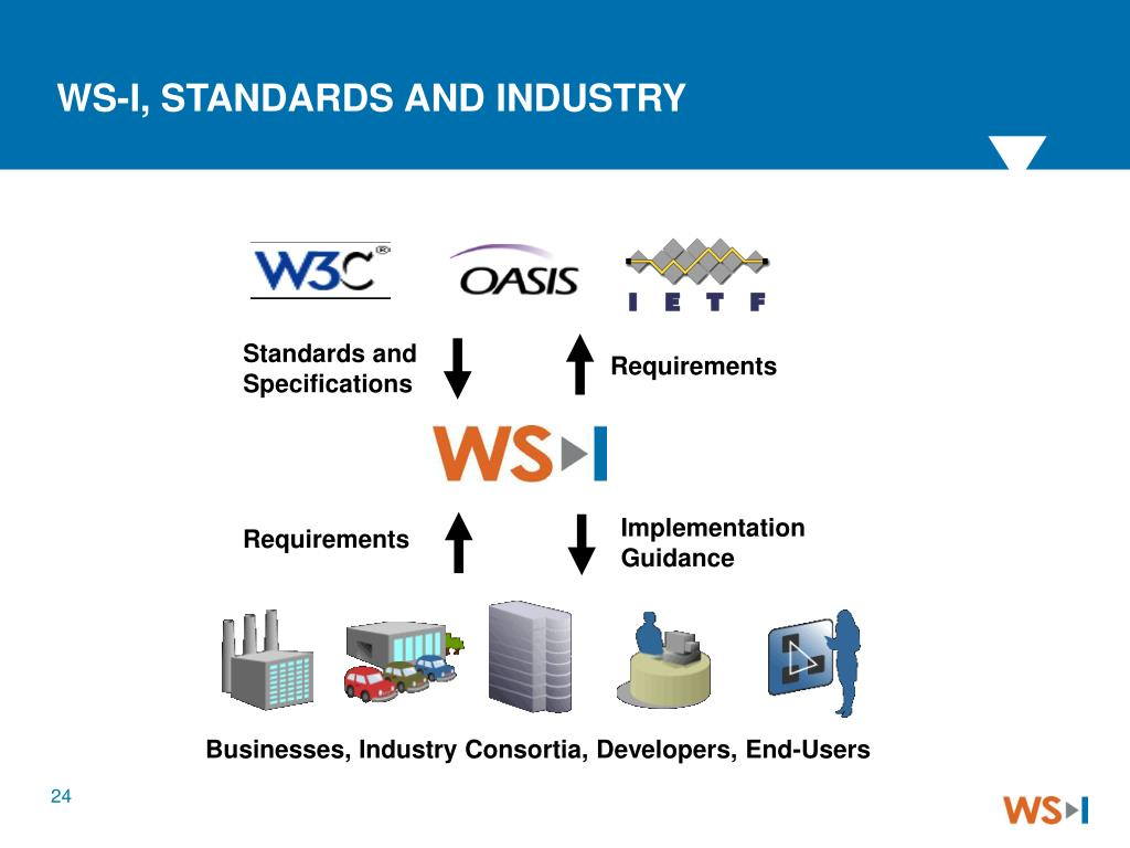 WS-I, STANDARDS AND INDUSTRY