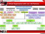 a virtual organization with over 100 partners