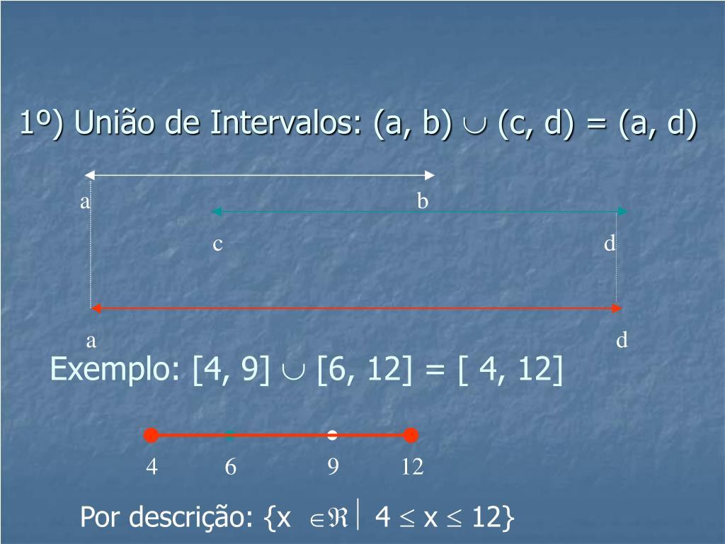 1º) União de Intervalos: (a, b)