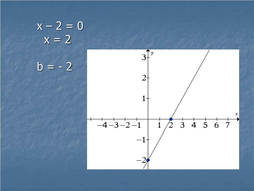 x – 2 = 0