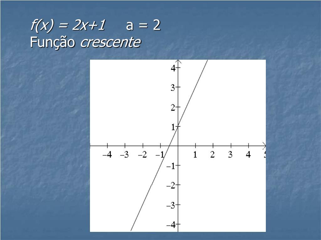 f(x) = 2x+1