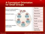 a conceptual orientation for small groups9
