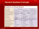 general systems concept
