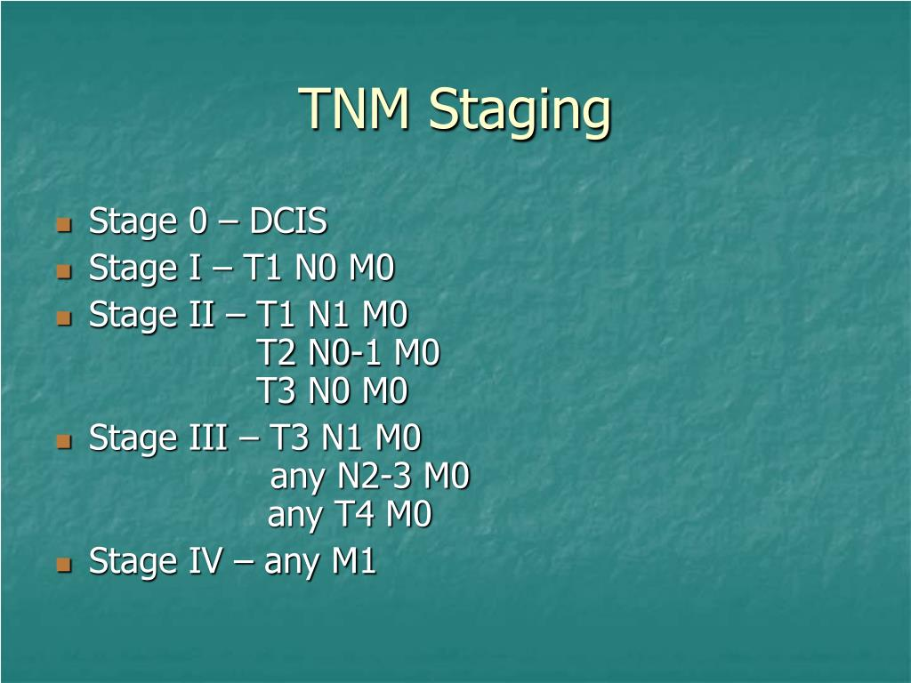 TNM Staging