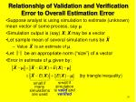 relationship of validation and verification error to overall estimation error