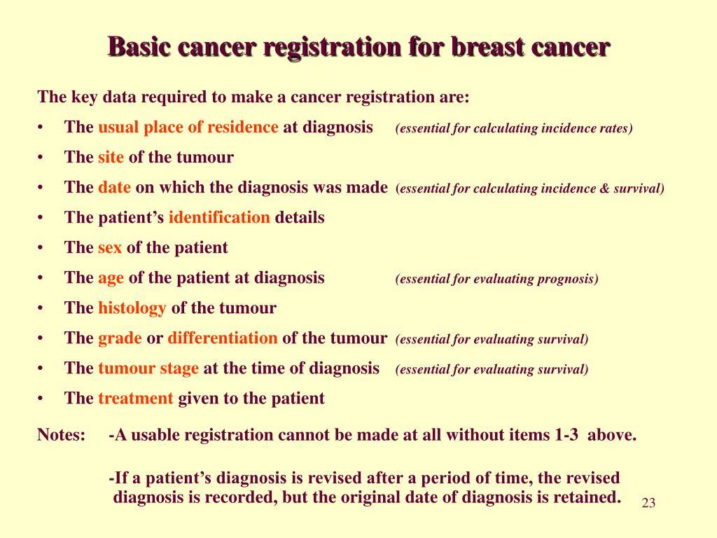Basic cancer registration for breast cancer