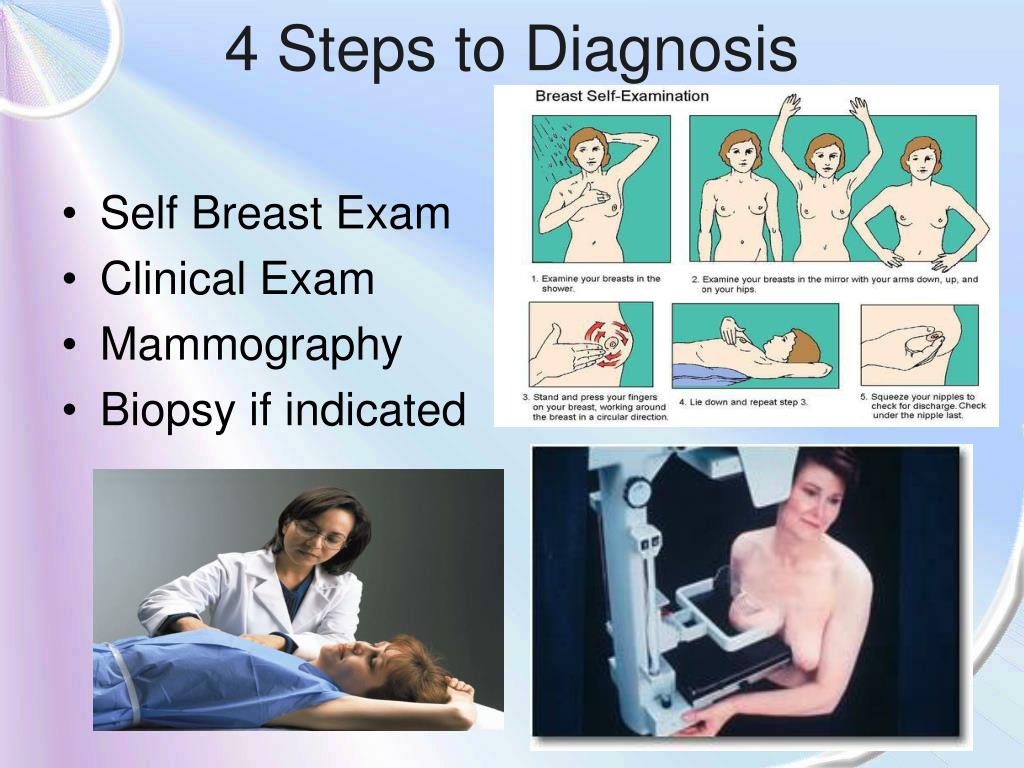 4 Steps to Diagnosis