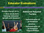 educator evaluations