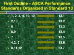first outline asca performance standards organized in standard 13