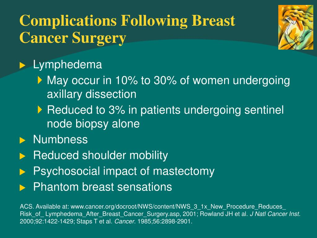 Complications Following Breast Cancer Surgery
