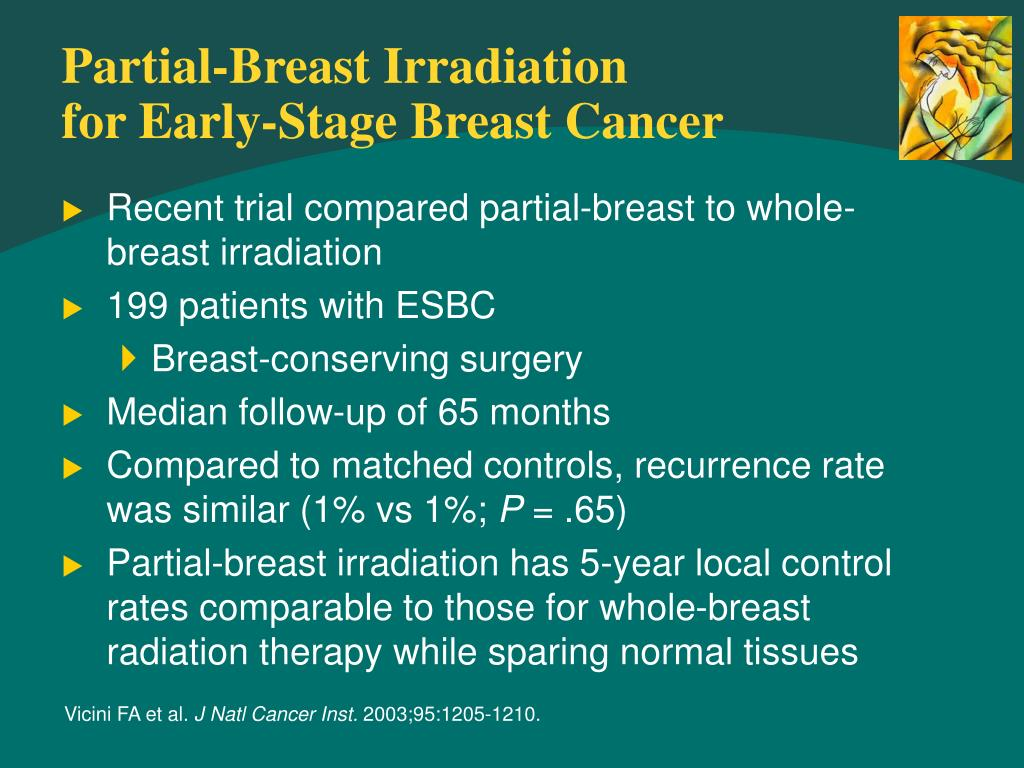 Partial-Breast Irradiation