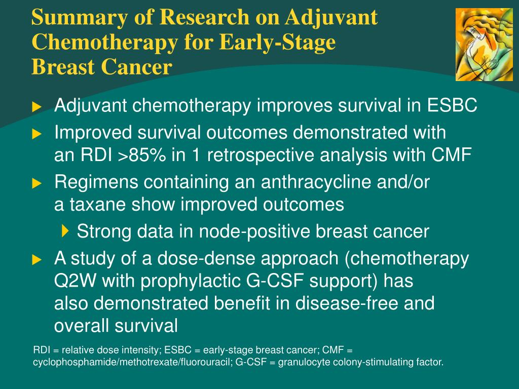 Summary of Research on Adjuvant Chemotherapy for Early-Stage
