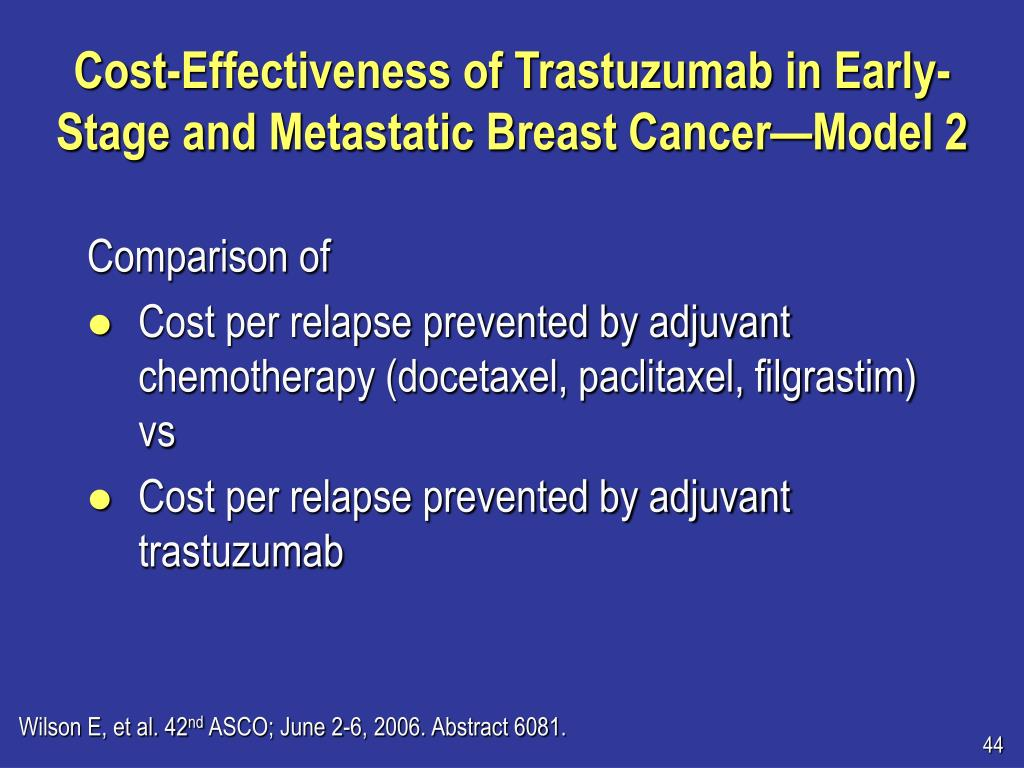 Cost-Effectiveness of Trastuzumab in Early-Stage and Metastatic Breast Cancer—Model 2