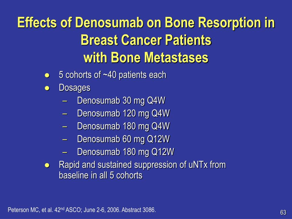 Effects of Denosumab on Bone Resorption in Breast Cancer Patients
