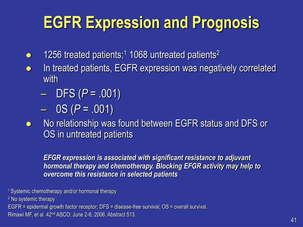 EGFR Expression and Prognosis