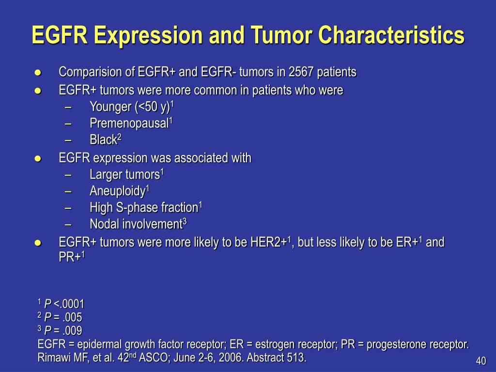 EGFR Expression and Tumor Characteristics