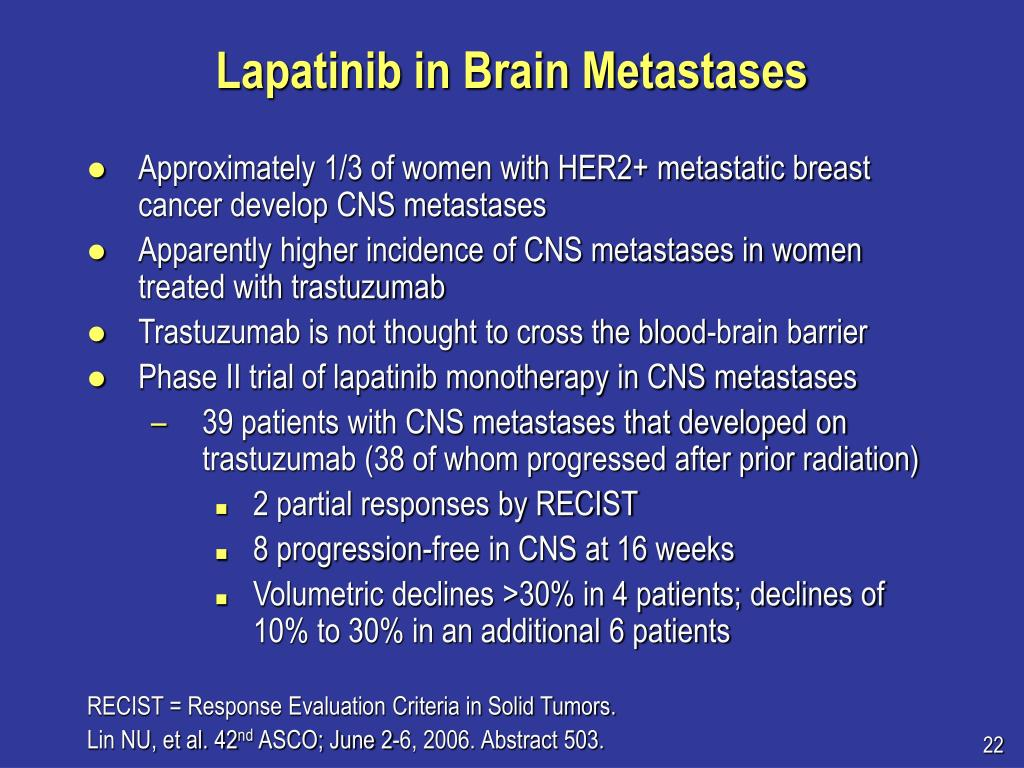 Lapatinib in Brain Metastases