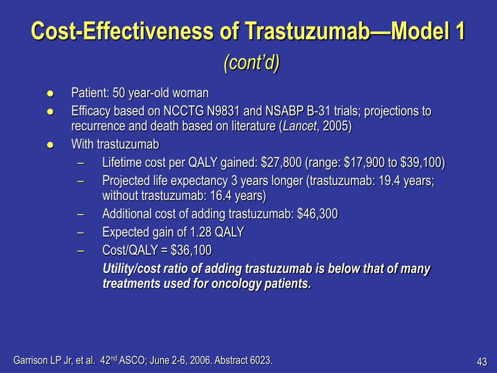 Cost-Effectiveness of Trastuzumab—Model 1