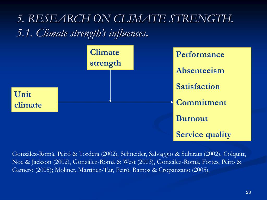 Climate strength