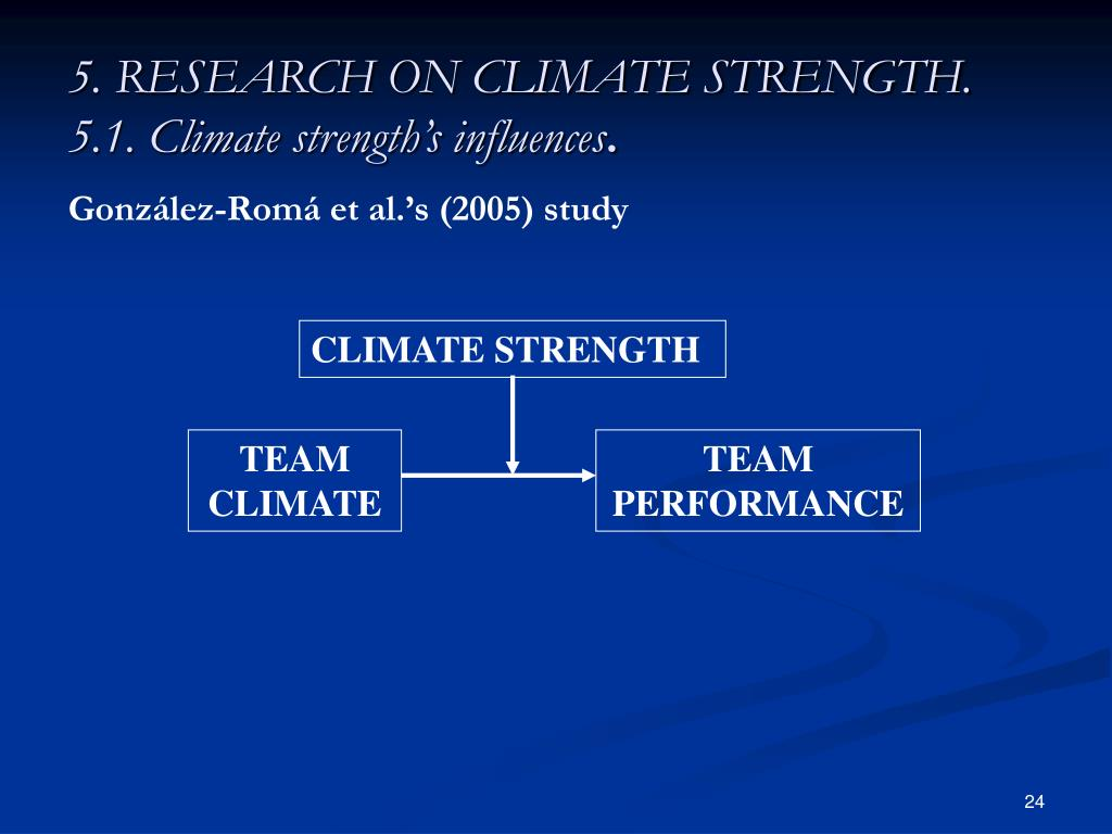 CLIMATE STRENGTH