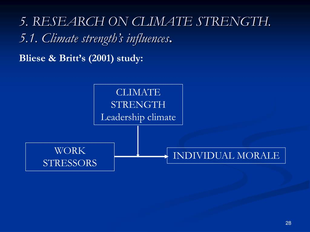 CLIMATE STRENGTH Leadership climate