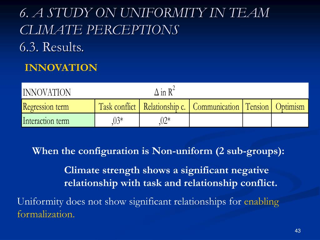 6. A STUDY ON UNIFORMITY IN TEAM CLIMATE PERCEPTIONS