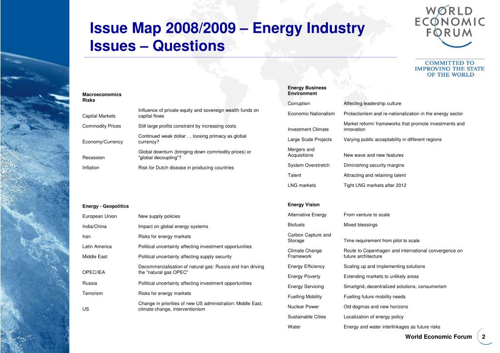 Issue Map 2008/2009 – Energy Industry Issues – Questions