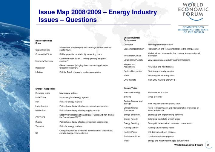 Issue map 2008 2009 energy industry issues questions l.jpg
