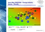 issue map 2008 2009 energy industry issues results