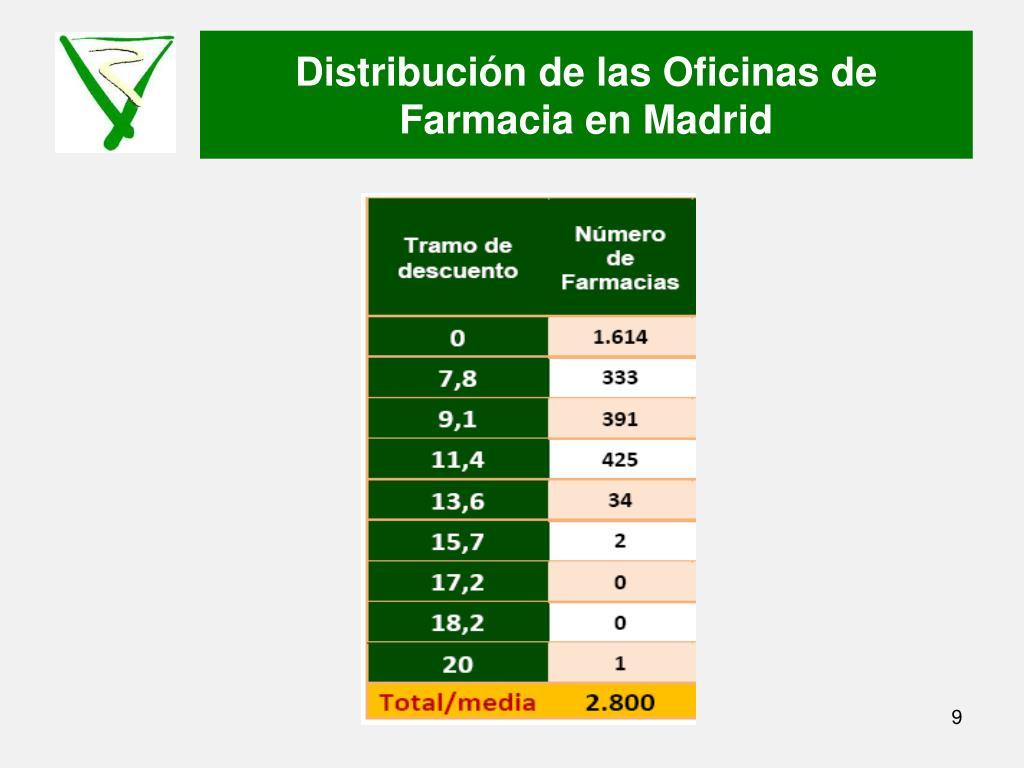 Ppt repercusi n del rdl 4 2010 en las oficinas de farmacia de madrid powerpoint presentation - Oficinas de adecco en madrid ...