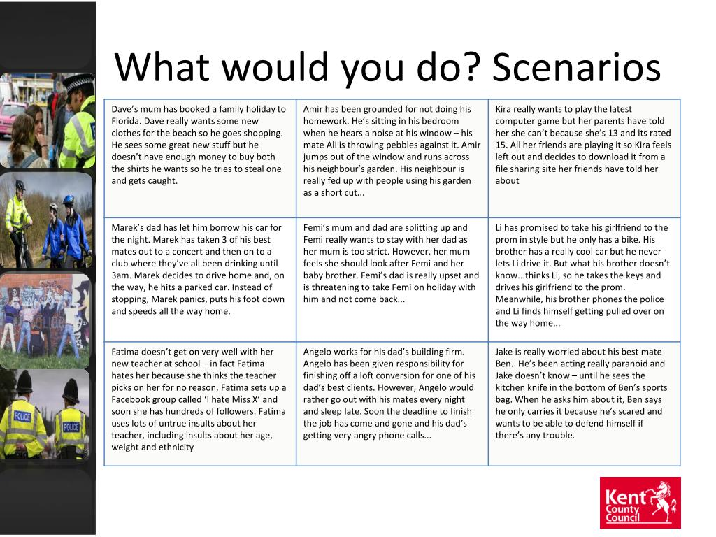 What would you do? Scenarios