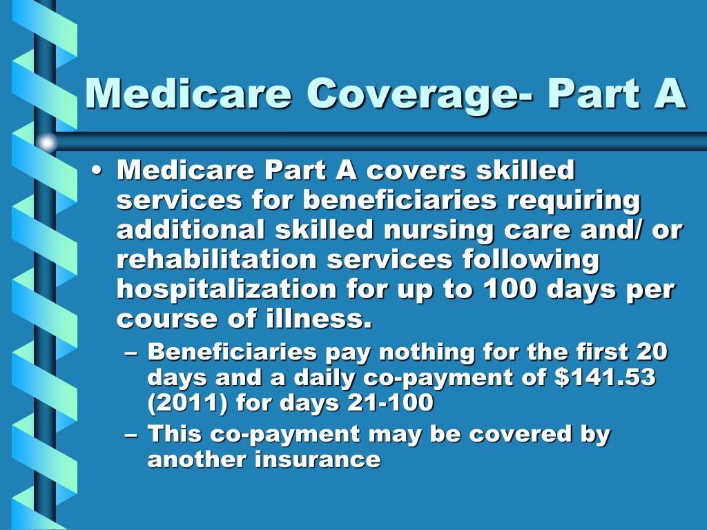 Medicare Coverage- Part A