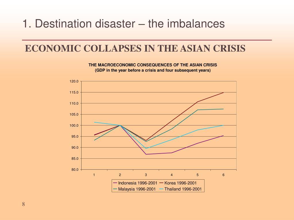 1. Destination disaster – the imbalances