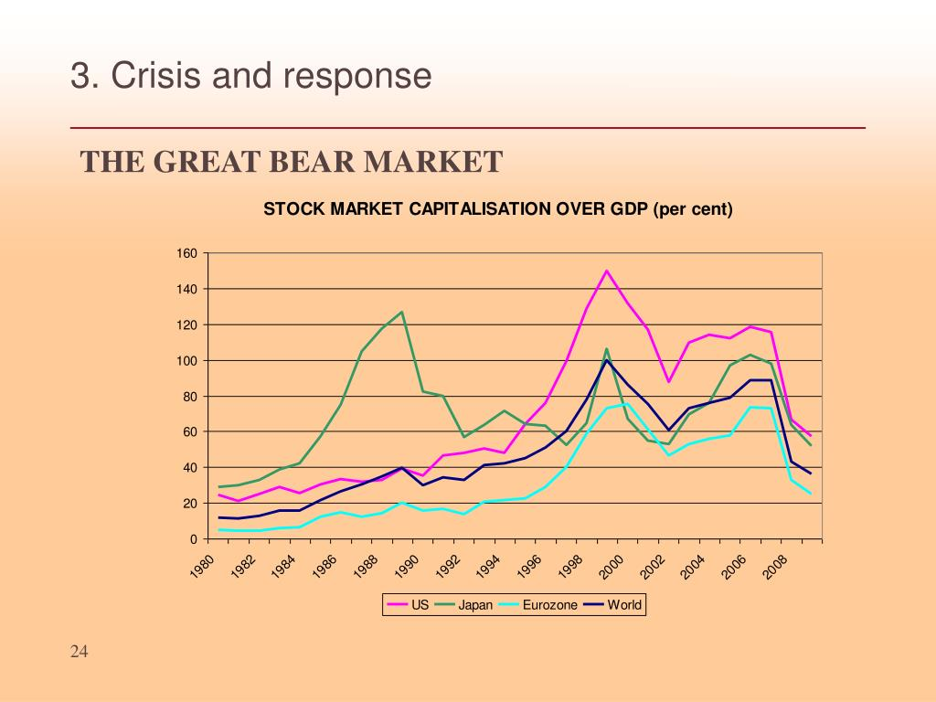 3. Crisis and response