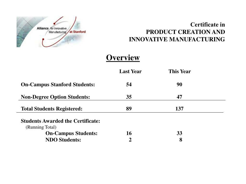 Certificate in