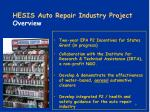 hesis auto repair industry project overview