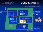 ssds elements