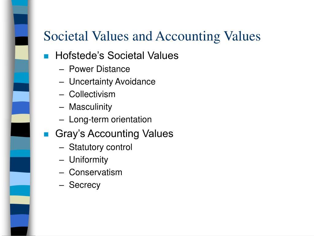 Societal Values and Accounting Values