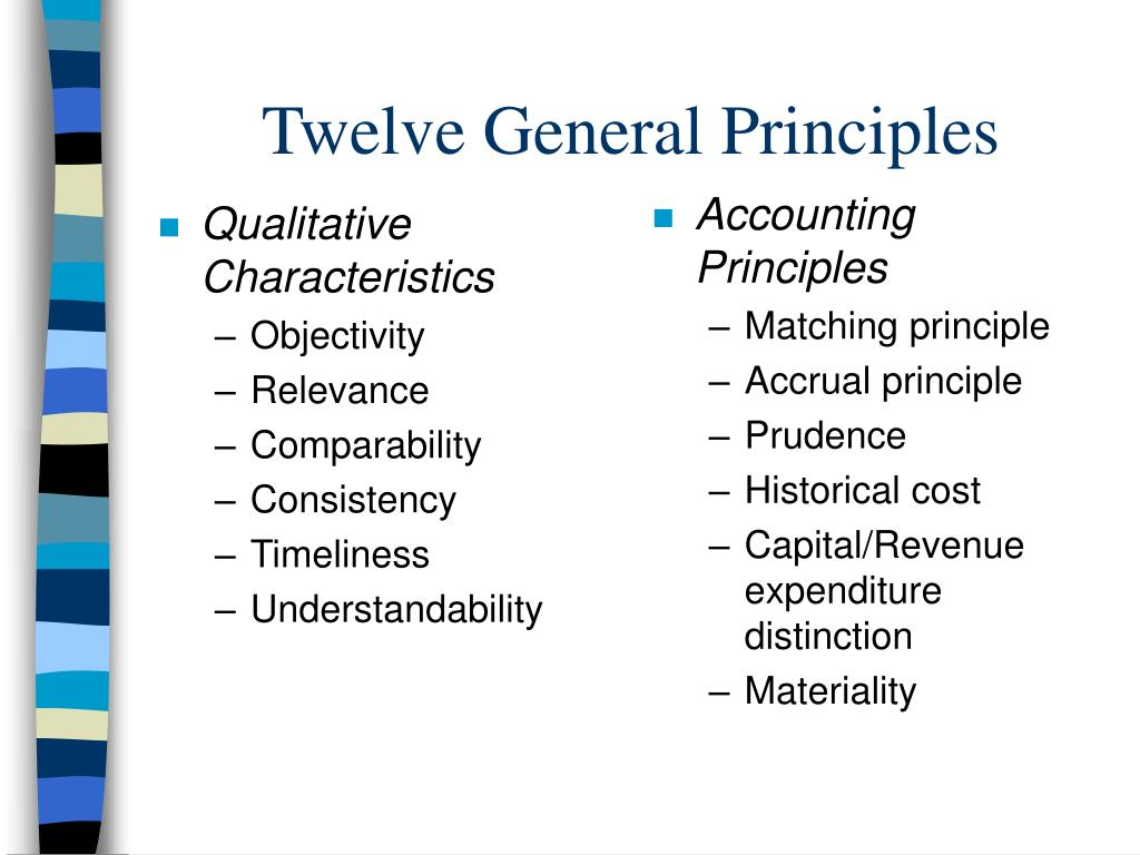Qualitative Characteristics