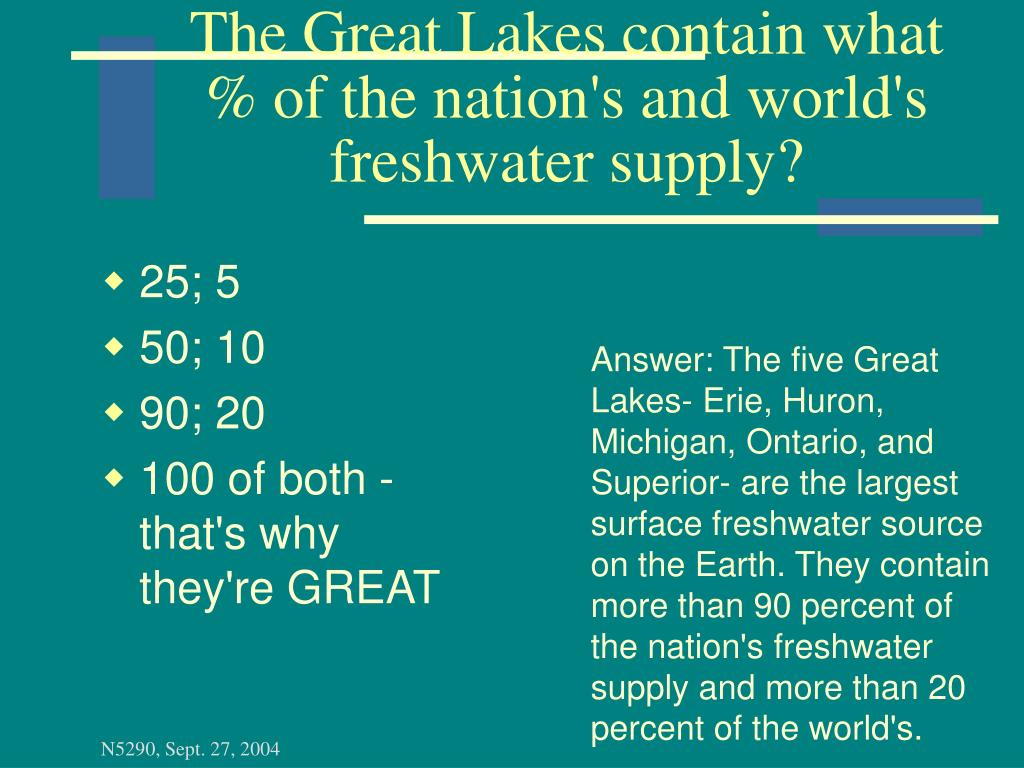 The Great Lakes contain what % of the nation's and world's freshwater supply?