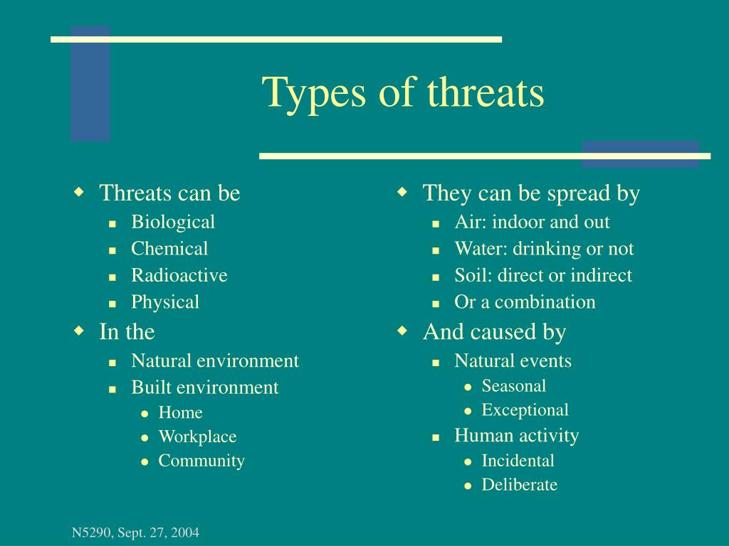 Threats can be