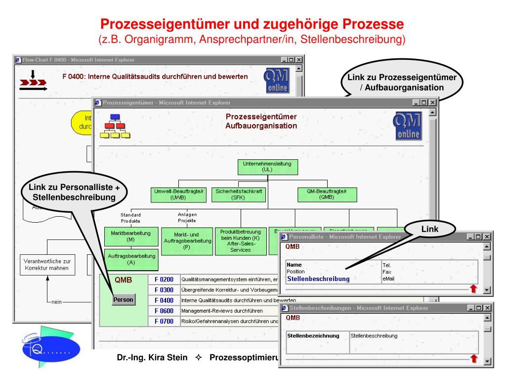 Prozesseigentümer und zugehörige Prozesse