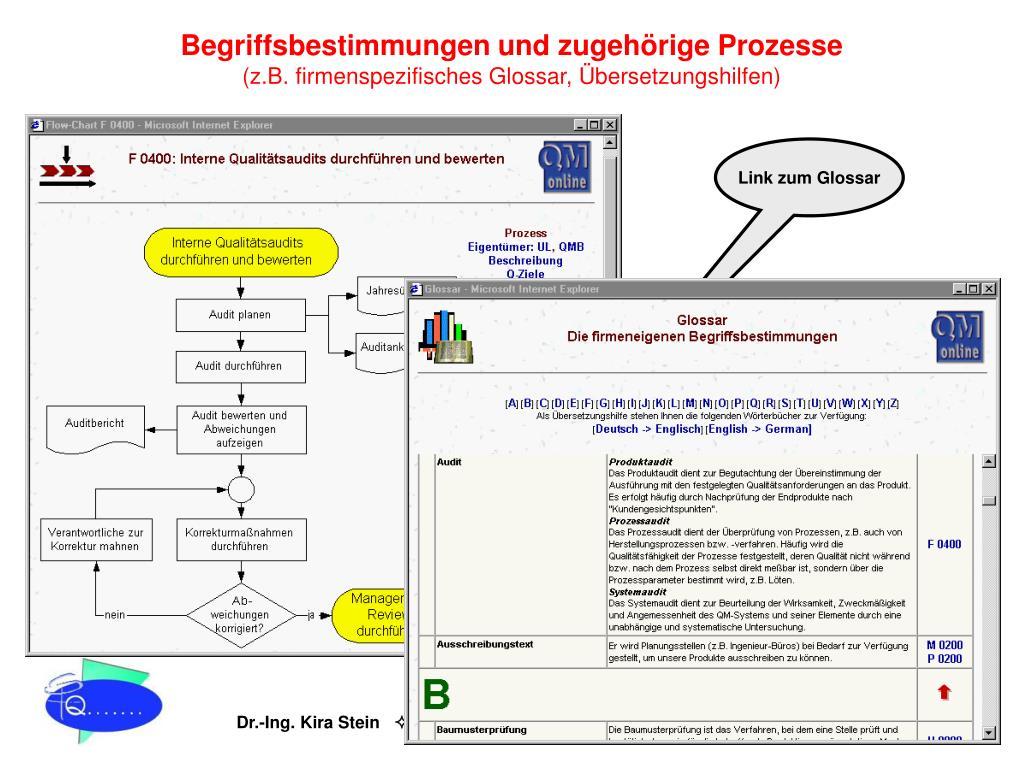 Begriffsbestimmungen und zugehörige Prozesse