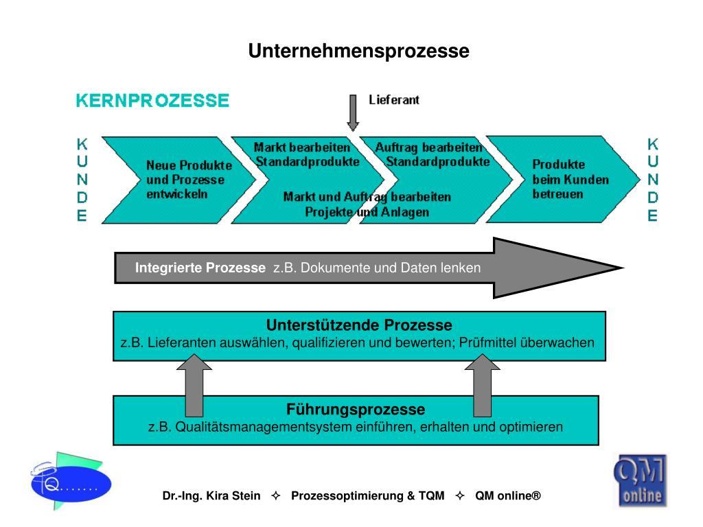 Integrierte Prozesse