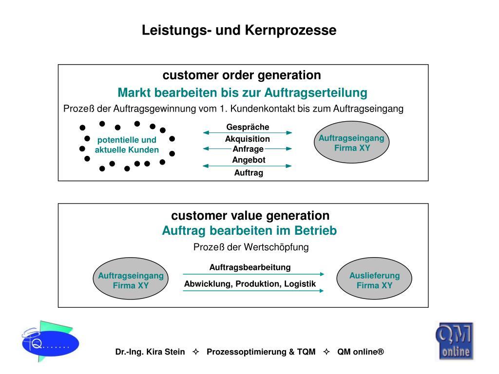 customer order generation