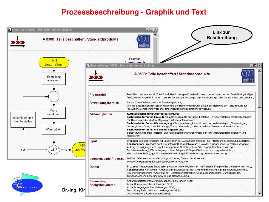 Prozessbeschreibung - Graphik und Text