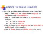 graphing two variable inequalities7