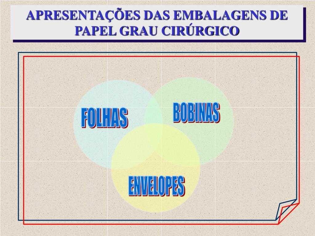 APRESENTAÇÕES DAS EMBALAGENS DE PAPEL GRAU CIRÚRGICO