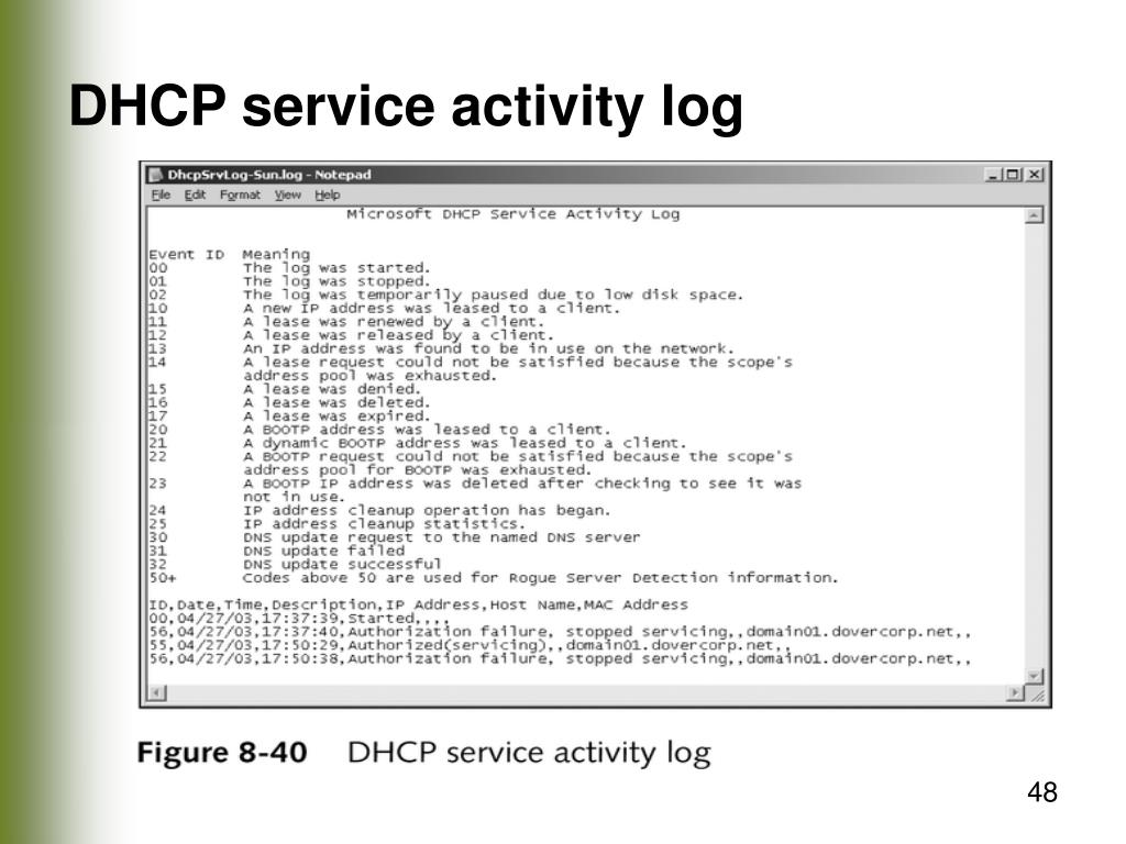 DHCP service activity log