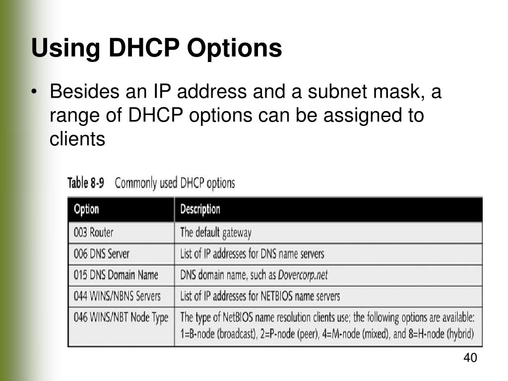 Using DHCP Options